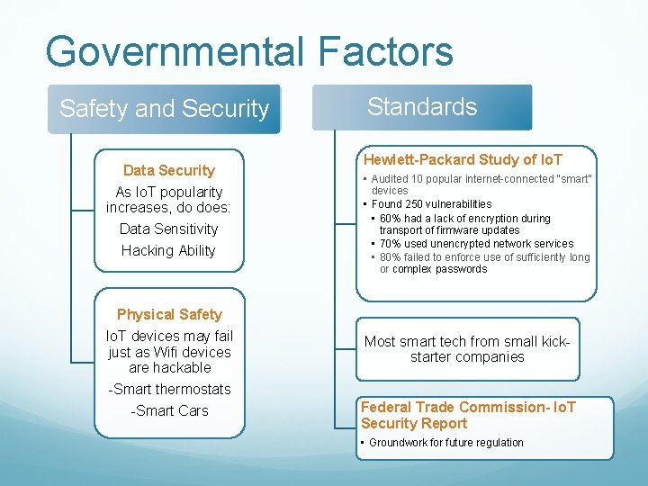 Governmental Factors Safety and Security Data Security As Io. T popularity increases, do does: