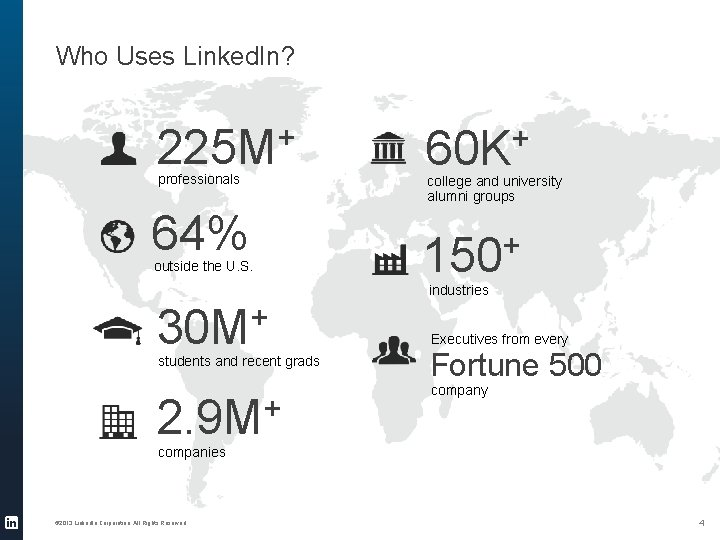 Who Uses Linked. In? 225 M+ professionals 64% outside the U. S. + 60