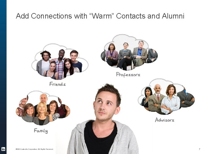 """Add Connections with """"Warm"""" Contacts and Alumni © 2013 Linked. In Corporation. All Rights"""