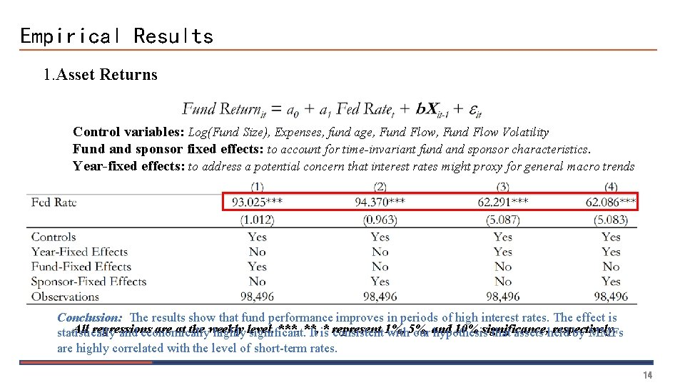 Empirical Results 1. Asset Returns Control variables: Log(Fund Size), Expenses, fund age, Fund Flow