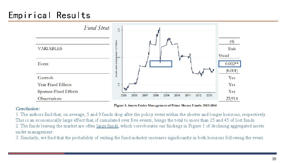 Empirical Results Conclusion: 1. The authors find that, on average, 5 and 9 funds