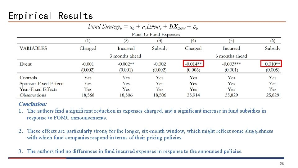 Empirical Results Conclusion: 1. The authors find a significant reduction in expenses charged, and