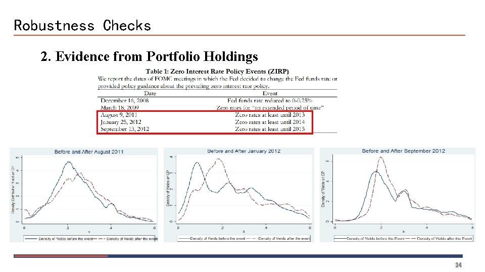 Robustness Checks 2. Evidence from Portfolio Holdings 34
