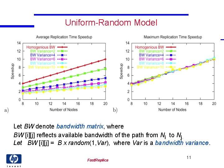 Uniform-Random Model Let BW denote bandwidth matrix, where BW [i][j] reflects available bandwidth of