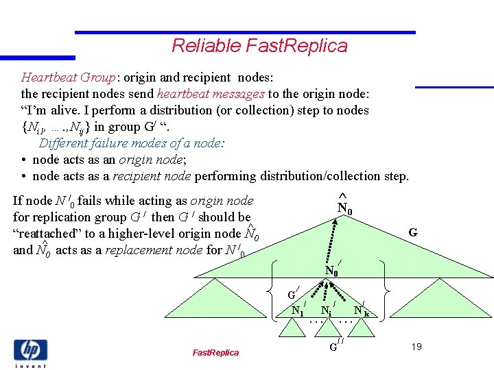 Reliable Fast. Replica Heartbeat Group: origin and recipient nodes: the recipient nodes send heartbeat