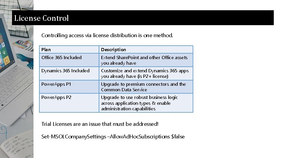 License Controlling access via license distribution is one method. Plan Description Office 365 Included