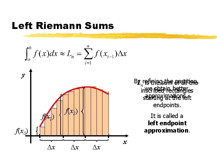 Left Riemann Sums y By the of partition, Lnrefining is the sum all the