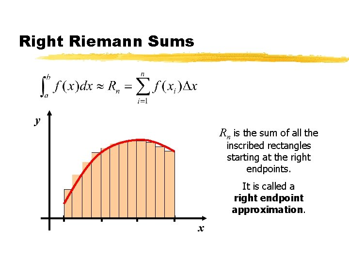 Right Riemann Sums y Rn is the sum of all the inscribed rectangles starting
