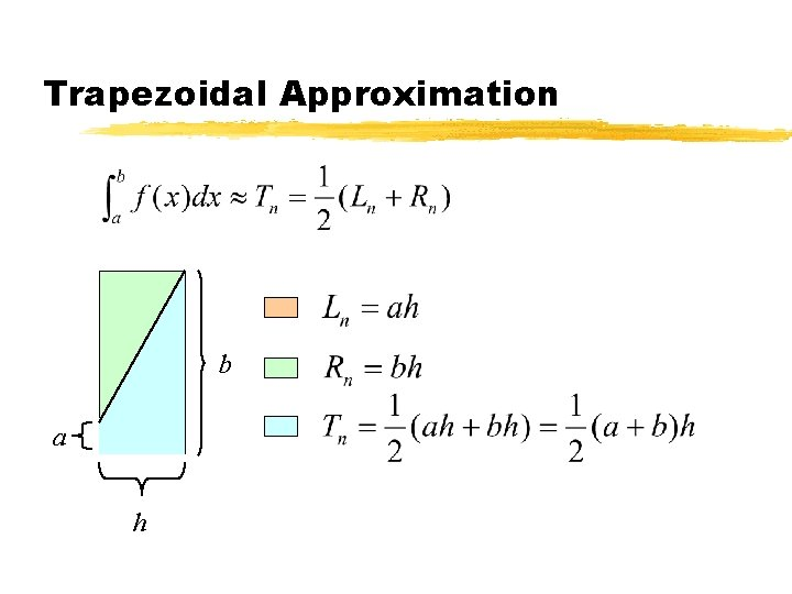 Trapezoidal Approximation b a h