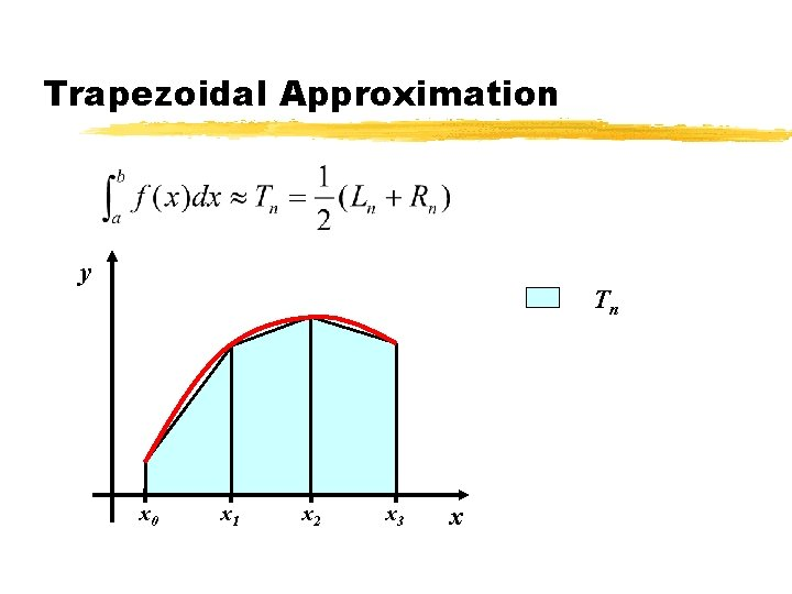 Trapezoidal Approximation y Lnn T Rn x 0 x 1 x 2 x 3