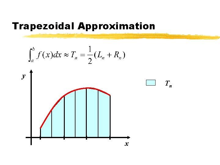 Trapezoidal Approximation y Tn x 0 x 1 x 2 x 3 x
