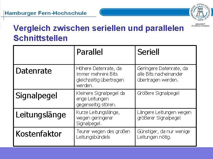 Hardware und Netzwerktechnik Vergleich zwischen seriellen und parallelen Schnittstellen Parallel Seriell Datenrate Höhere Datenrate,