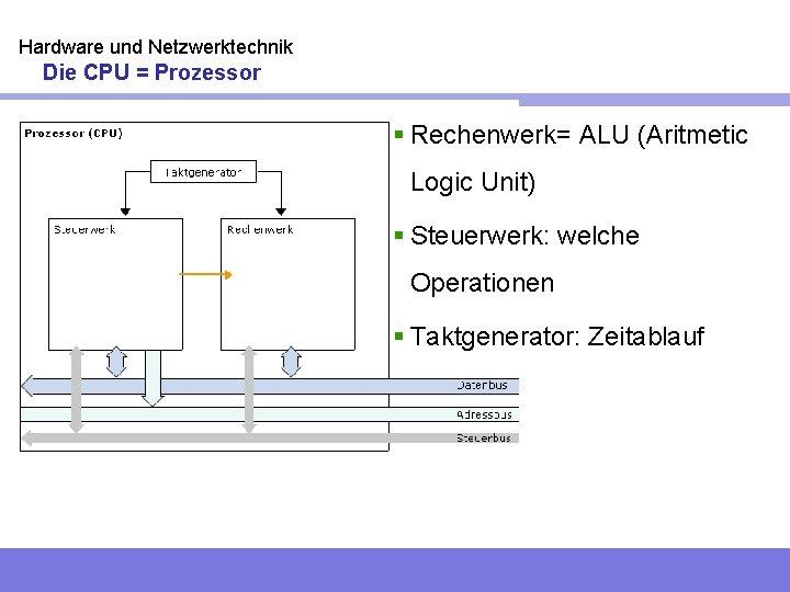 Hardware und Netzwerktechnik Die CPU = Prozessor § Rechenwerk= ALU (Aritmetic Logic Unit) §