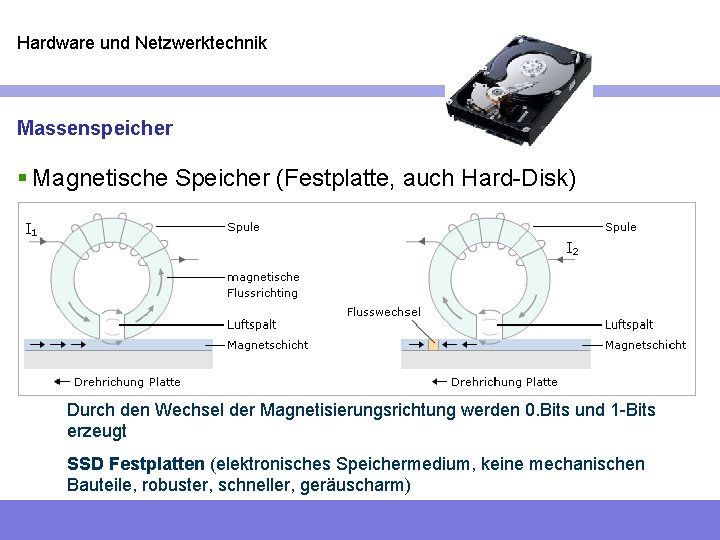 Hardware und Netzwerktechnik Massenspeicher § Magnetische Speicher (Festplatte, auch Hard-Disk) Durch den Wechsel der