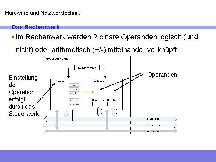 Hardware und Netzwerktechnik Das Rechenwerk § Im Rechenwerk werden 2 binäre Operanden logisch (und,