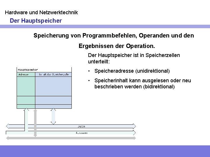 Hardware und Netzwerktechnik Der Hauptspeicher Speicherung von Programmbefehlen, Operanden und den Ergebnissen der Operation.
