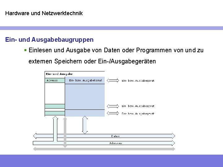 Hardware und Netzwerktechnik Ein- und Ausgabebaugruppen § Einlesen und Ausgabe von Daten oder Programmen