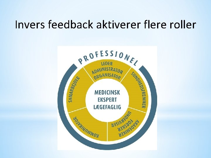Invers feedback aktiverer flere roller