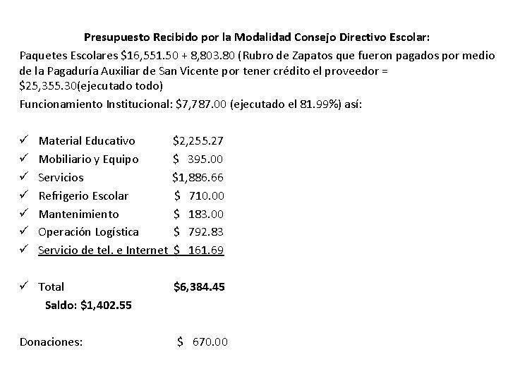 Presupuesto Recibido por la Modalidad Consejo Directivo Escolar: Paquetes Escolares $16, 551. 50 +