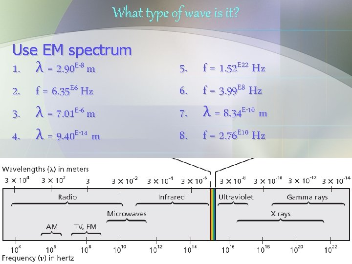 What type of wave is it? Use EM spectrum 1. λ = 2. 90