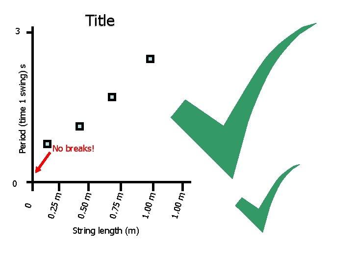 String length (m) 1. 00 m 0. 75 m 0. 50 m 0. 25