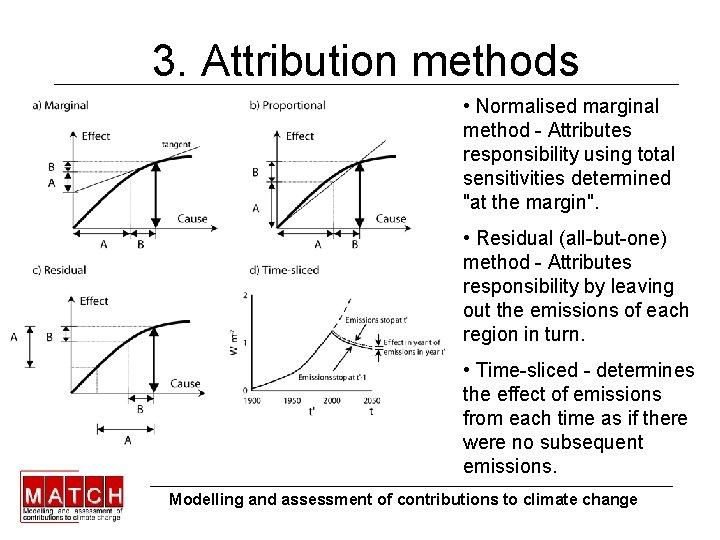 3. Attribution methods • Normalised marginal method - Attributes responsibility using total sensitivities determined