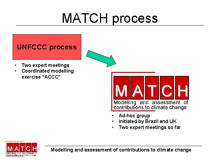 """MATCH process UNFCCC process • • Two expert meetings Coordinated modelling exercise """"ACCC"""" •"""