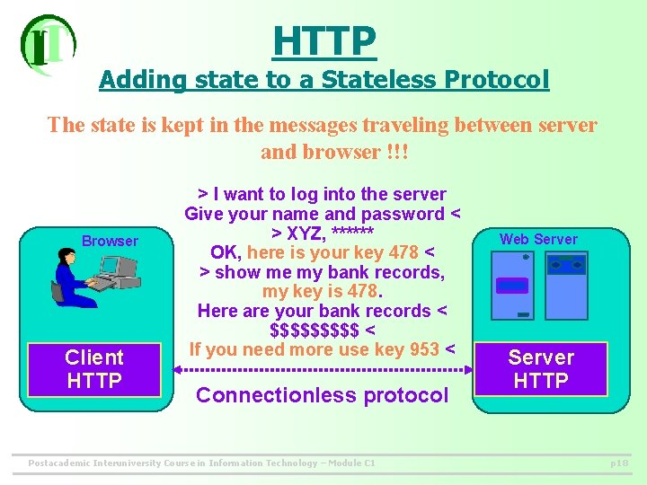 HTTP Adding state to a Stateless Protocol The state is kept in the messages