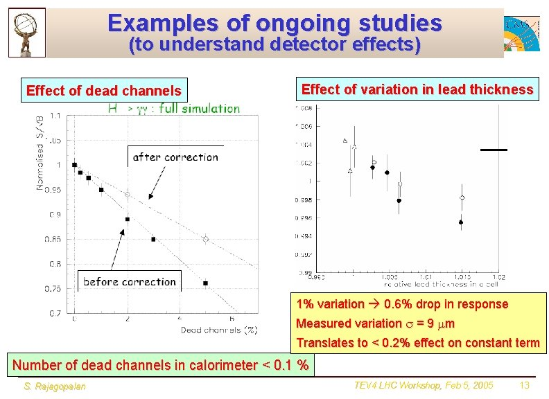 Examples of ongoing studies (to understand detector effects) Effect of dead channels Effect of