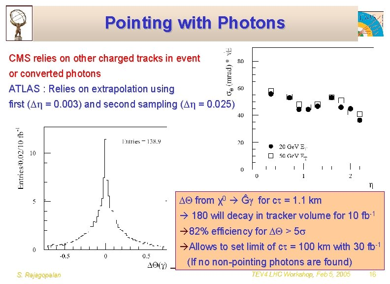 Pointing with Photons CMS relies on other charged tracks in event or converted photons