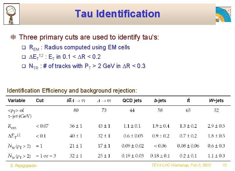 Tau Identification T Three primary cuts are used to identify tau's: q REM :