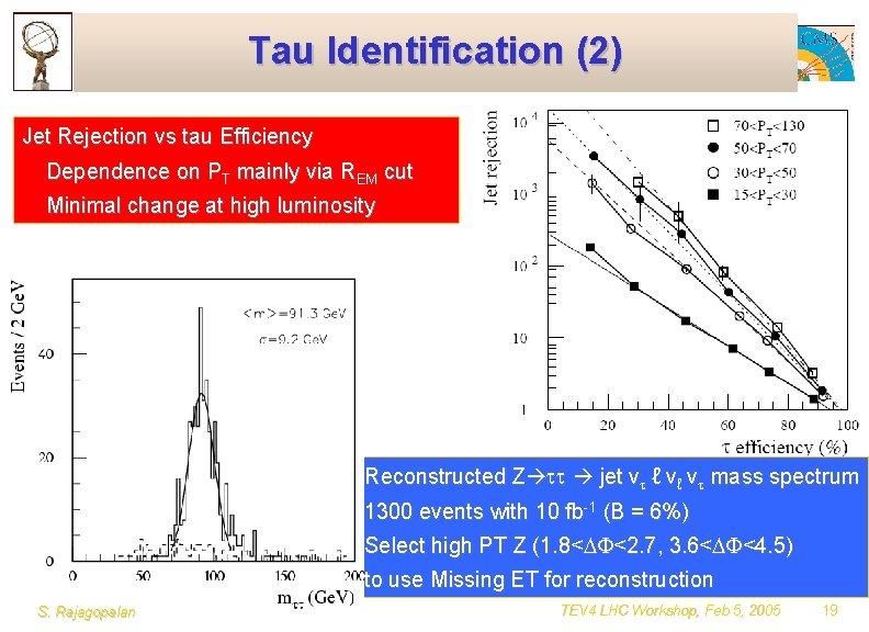 Tau Identification (2) Jet Rejection vs tau Efficiency Dependence on PT mainly via REM