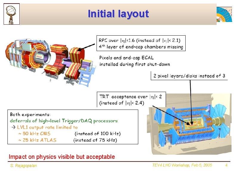 Initial layout Impact on physics visible but acceptable S. Rajagopalan TEV 4 LHC Workshop,