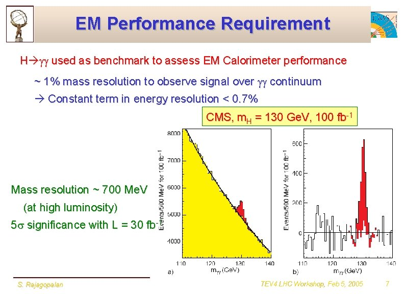 EM Performance Requirement H gg used as benchmark to assess EM Calorimeter performance ~