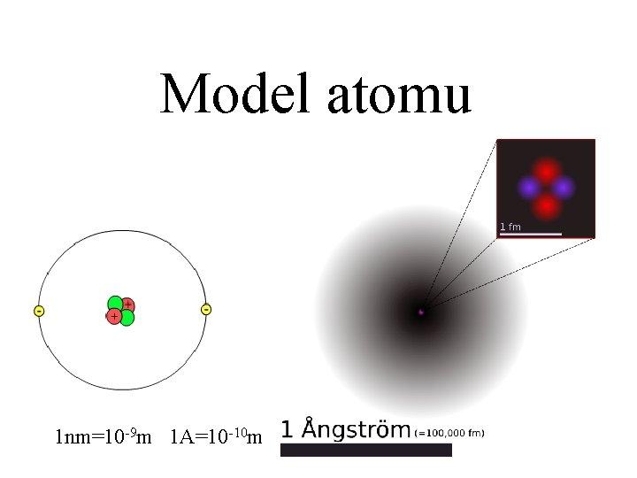 Model atomu 1 nm=10 -9 m 1 A=10 -10 m