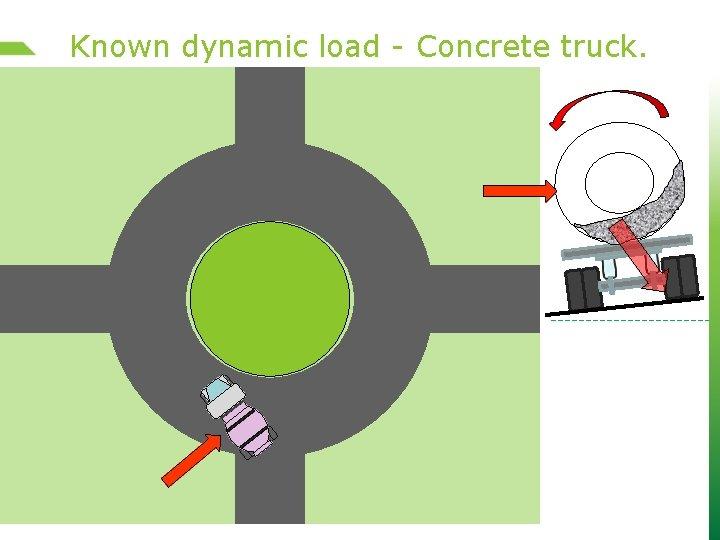 Known dynamic load - Concrete truck.