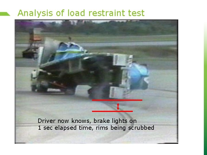 Analysis of load restraint test Driver now knows, brake lights on 1 sec elapsed