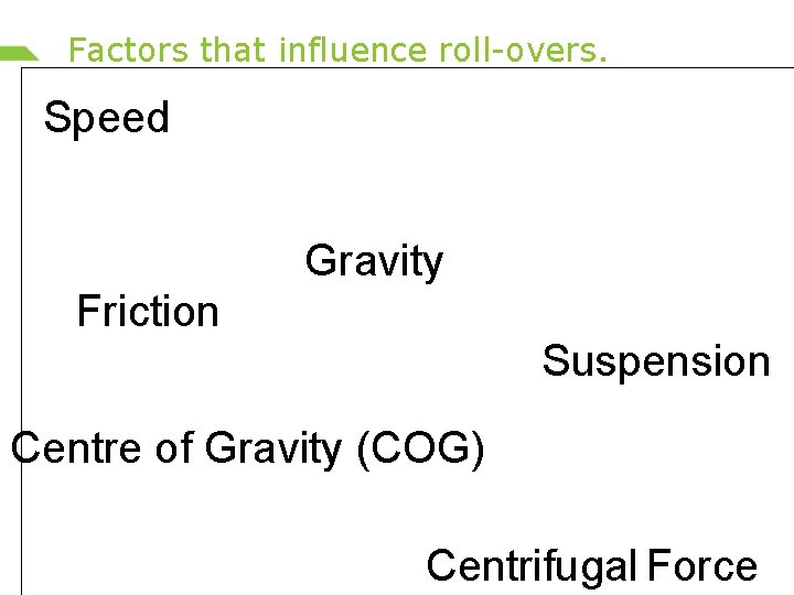 Factors that influence roll-overs. § § § § § Speed Gravity Speed Changing direction