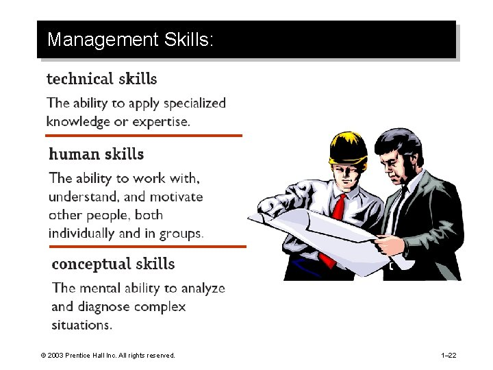 Management Skills: © 2003 Prentice Hall Inc. All rights reserved. 1– 22