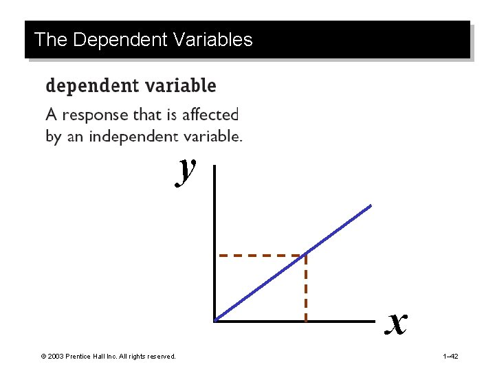 The Dependent Variables y x © 2003 Prentice Hall Inc. All rights reserved. 1–