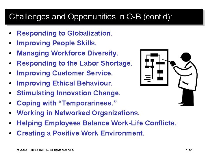 Challenges and Opportunities in O-B (cont'd): • • • Responding to Globalization. Improving People