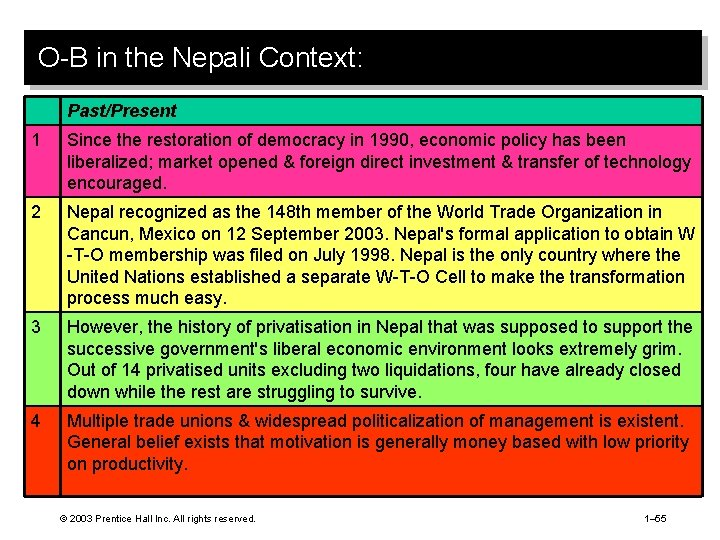 O-B in the Nepali Context: Past/Present 1 Since the restoration of democracy in 1990,