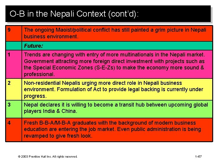 O-B in the Nepali Context (cont'd): 9 The ongoing Maoist/political conflict has still painted