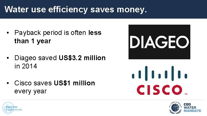 Water use efficiency saves money. • Payback period is often less than 1 year