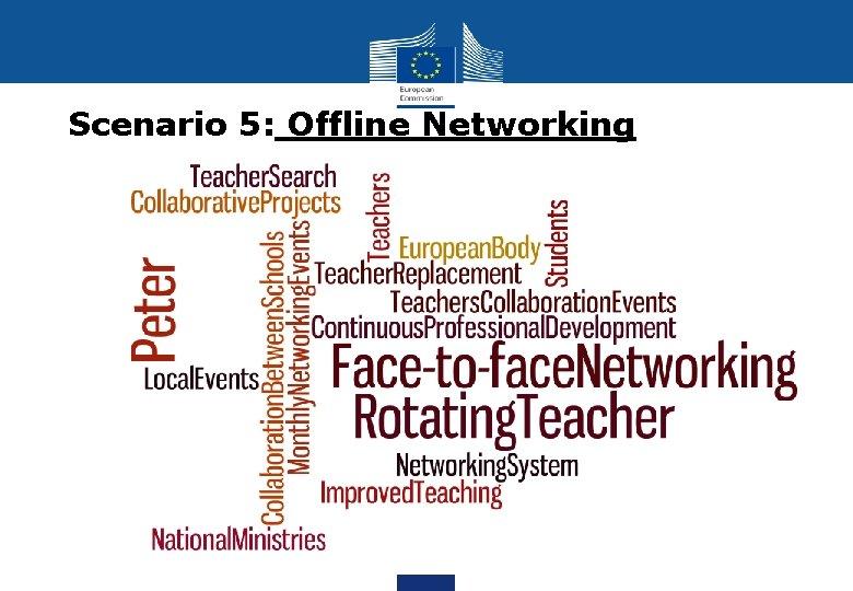 Scenario 5: Offline Networking