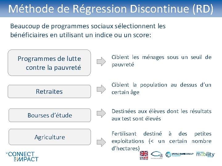 Méthode de Régression Discontinue (RD) Beaucoup de programmes sociaux sélectionnent les bénéficiaires en utilisant