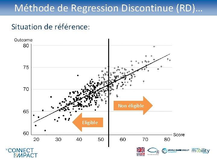Méthode de Regression Discontinue (RD)… Situation de référence: Non éligible Eligible