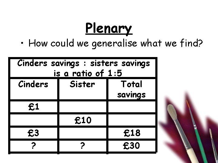 Plenary • How could we generalise what we find? Cinders savings : sisters savings
