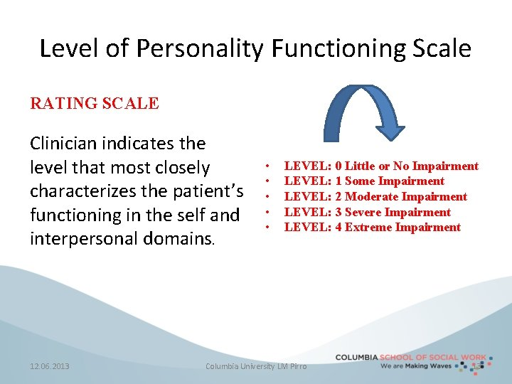 Level of Personality Functioning Scale RATING SCALE Clinician indicates the level that most closely