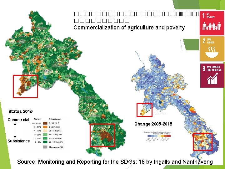 �������������� Commercialization of agriculture and poverty Status 2015 Commercial Change 2005 -2015 Subsistence Source: